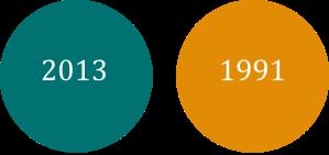 2013_1991